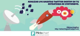 analizar-hashtag-estrategia