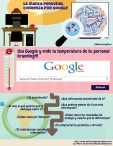 marca-personal-google